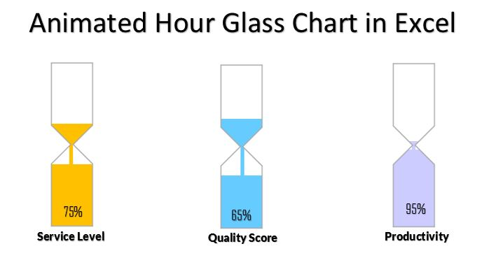 Animated Hour Glass Chart
