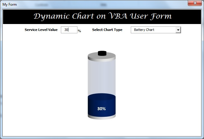 Battery Chart on User form