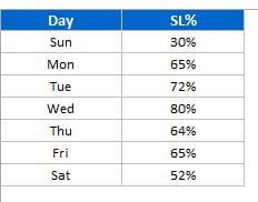 Data Point for Slider Meter Chart