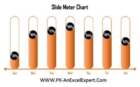 Slide Meter Chart (Ver-2)