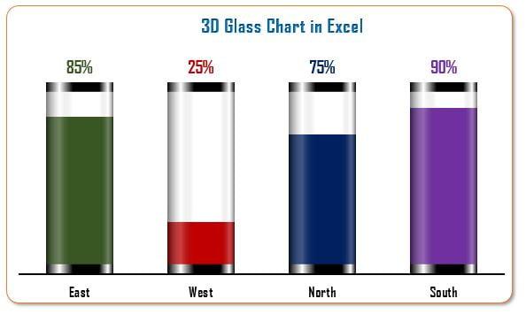 3D Glass Chart
