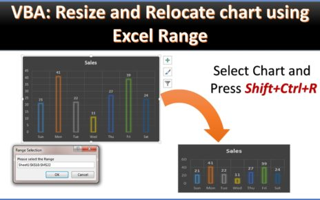 Resize and Relocate Chart
