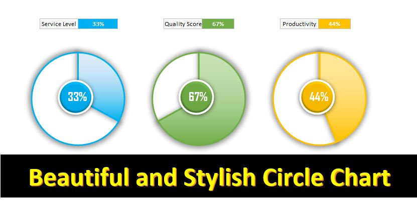 Stylish Circle Chart
