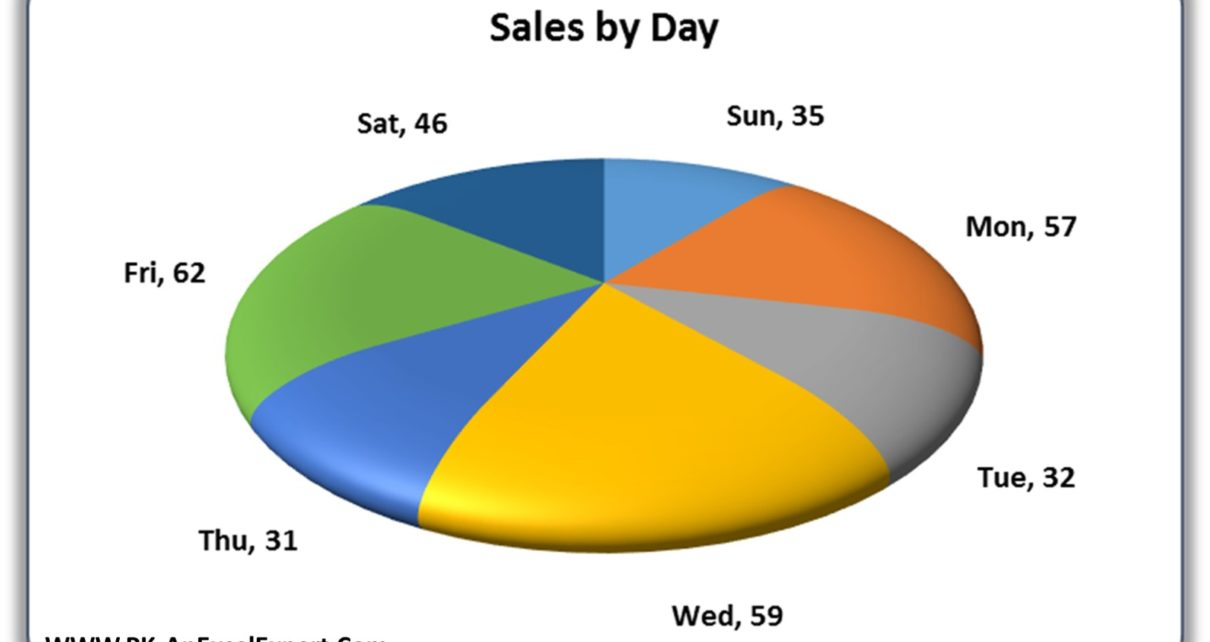 Disk Pie Chart