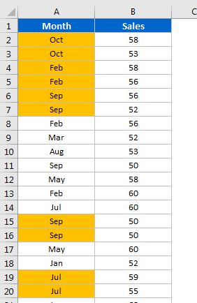 Consecutive duplicate month