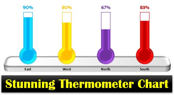 Stunning Thermometer Chart