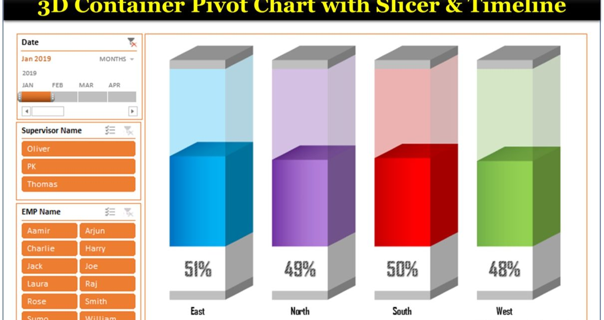 3D Container Pivot Chart with Slicer and Timeline - PK: An
