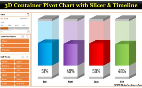 3D Container Chart