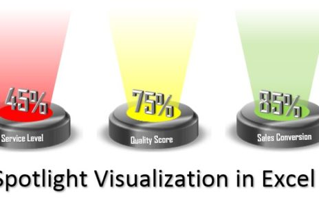 Spotlight Visualization