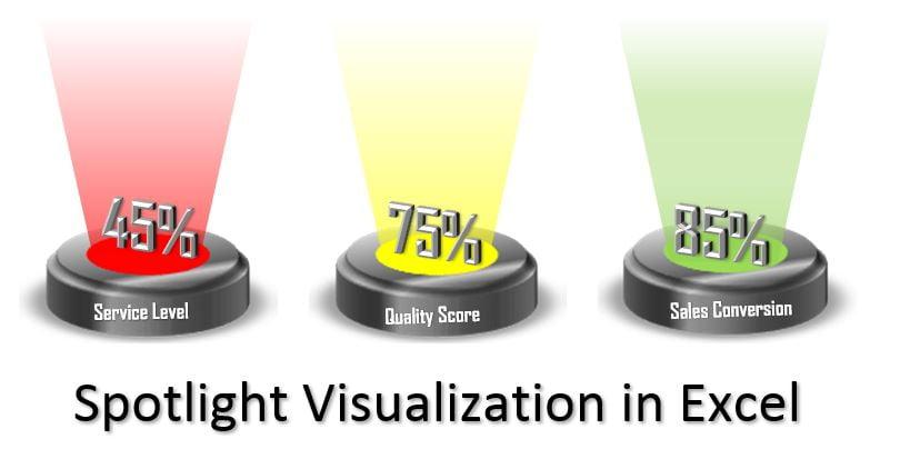 Spotlight Visualization