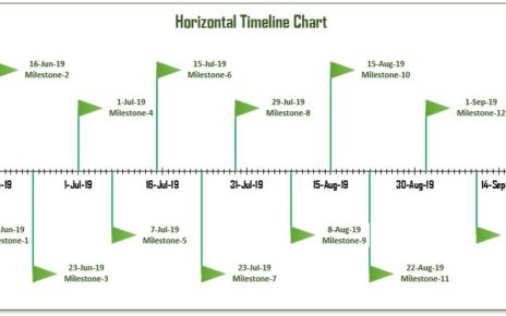 Horizontal Timeline Chart