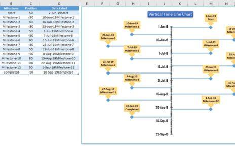 Vertical Timeline Chart