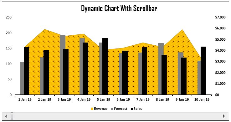Dynamic Chart with Scrollbar