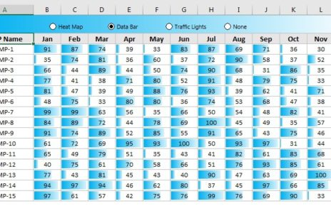 Dynamic Conditional Formatting
