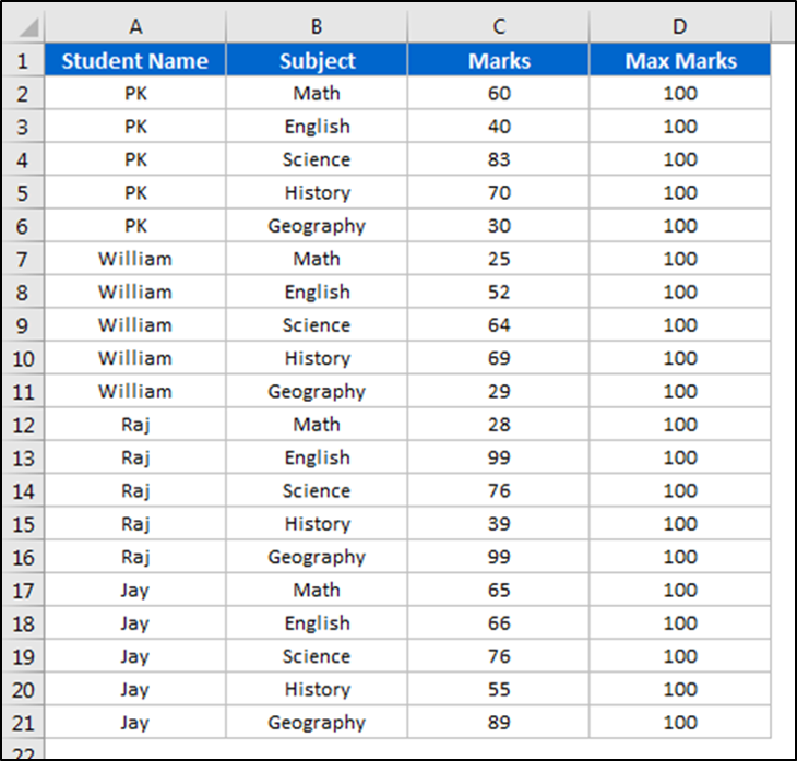 Student wise Marks