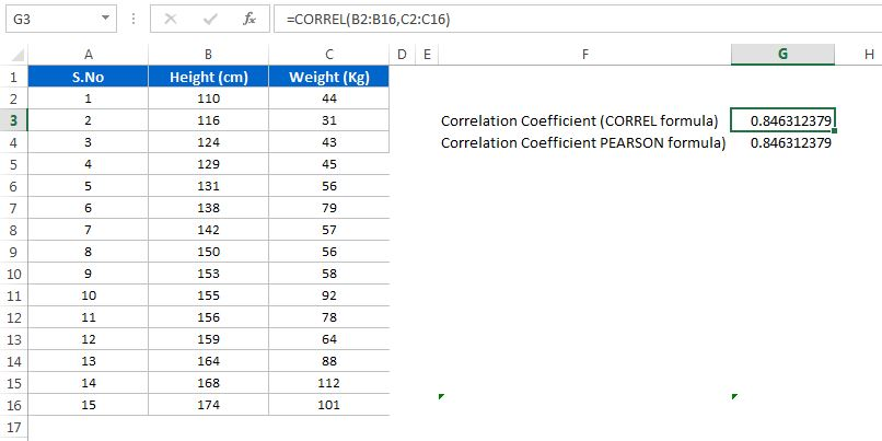 Correlation using Excel Formula