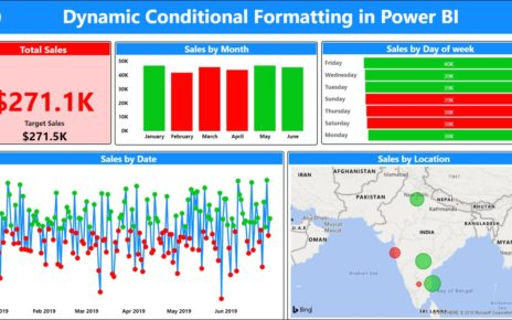 Dynamic Conditional Formatting in Power BI