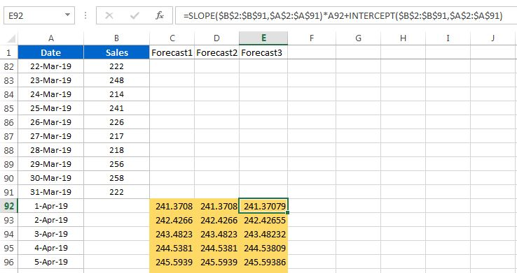 Linear regression equation using Excel formula