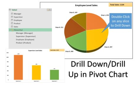 Drill Down in Pivot Chart
