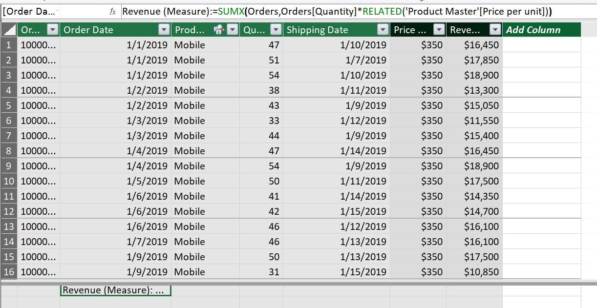 SUMX Function in Power Pivot