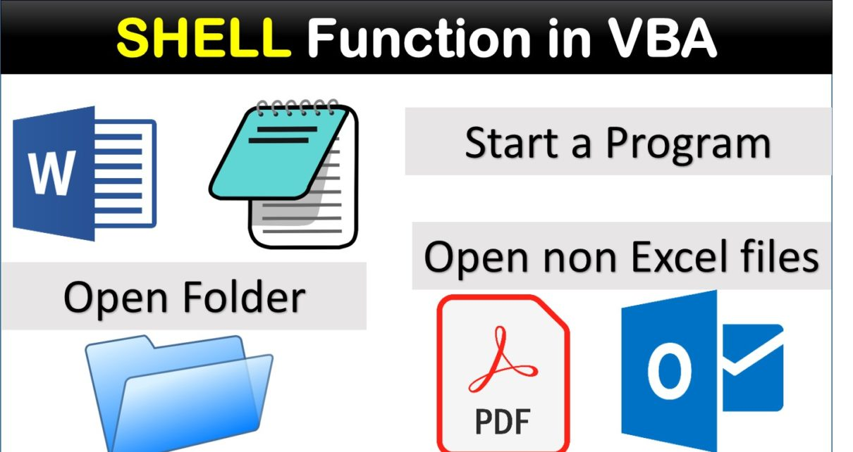 Shell in VBA