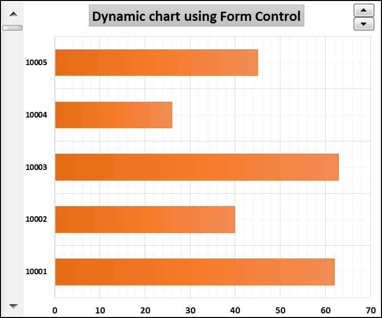 Dynamic Bar Chart
