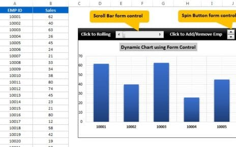 Dynamic Chart with Form Controls