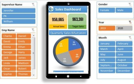 Tablet and Mobile layout Dashboard