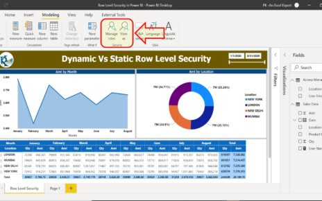 Row Level Security in Power BI