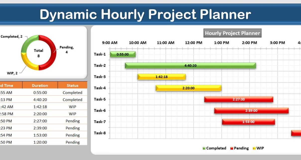 Hourly Project Planner