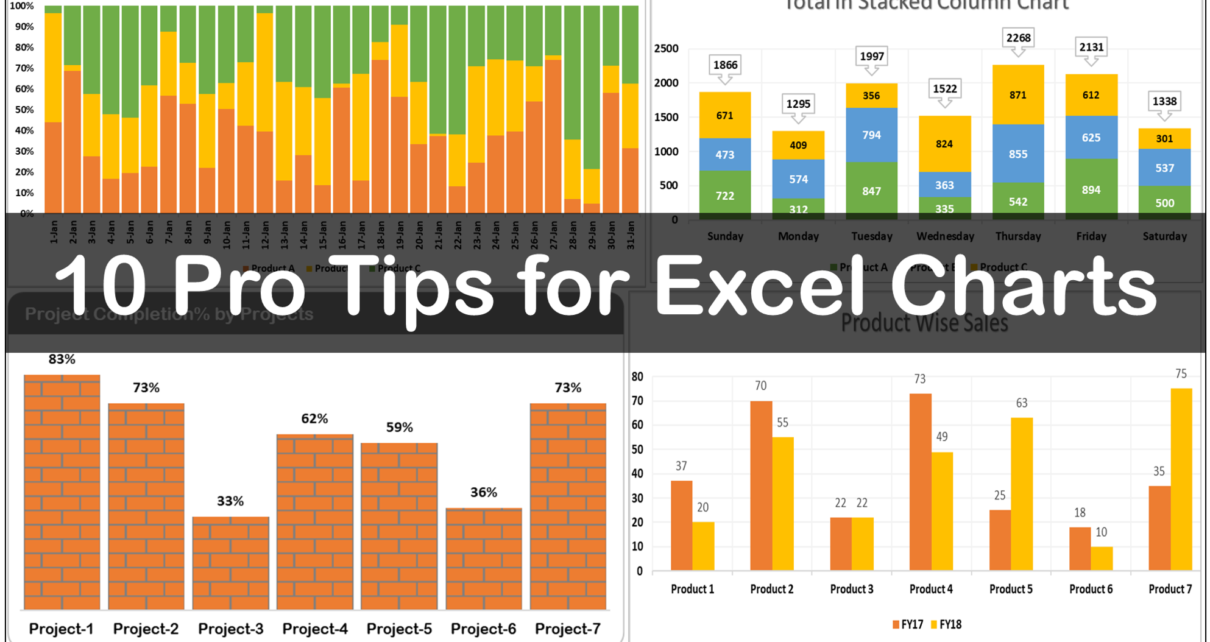 10 Pro Tips for Excel Charts