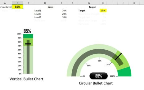 Circular Bullet Chart in Excel