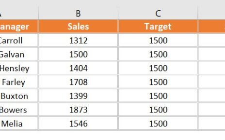 10 Productivity Tips in Excel