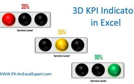 3D KPI Indicator