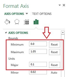 Axis Option