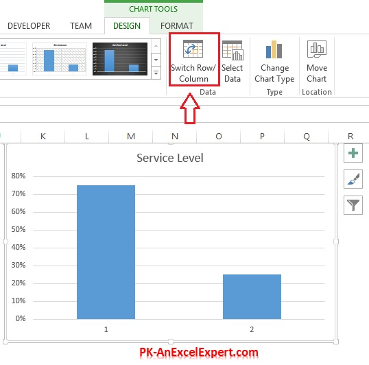 Test tube chart pk an excel expert switch rowcolumn publicscrutiny Image collections