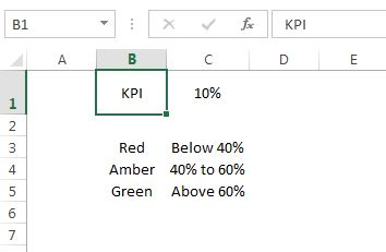 Data set for Conditional formatting