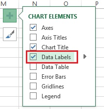 Add the data labels