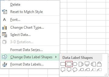 Change Data Label Shapes