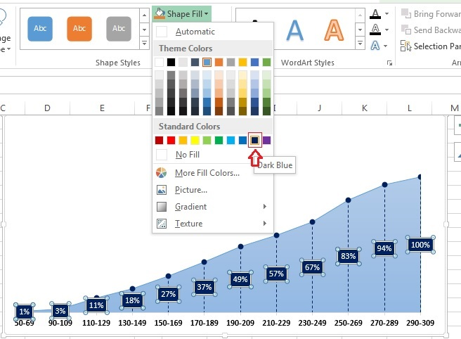 Change the color of data label's shape