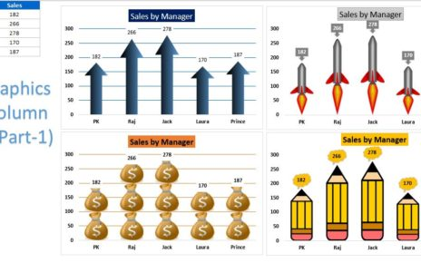 Info-graphics with Column chart (Part-1)