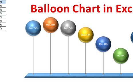 Balloon Chart in Excel