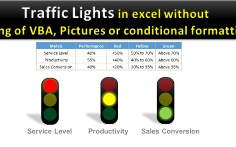 Traffic Lights in Excel