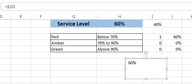 Link the text box with excel cell