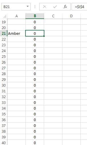 Formula for Amber Range