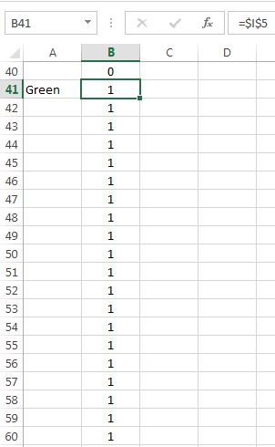 Formula for Green Range