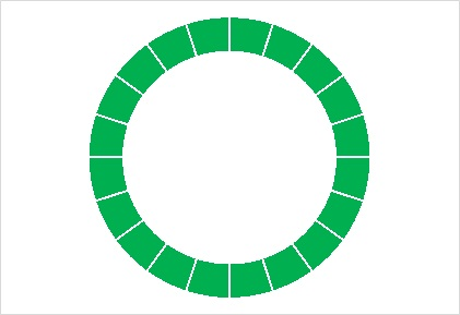 Chart after filling Green color in all slices