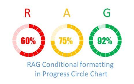 RAG Conditional formatting in Progress Circle Chart