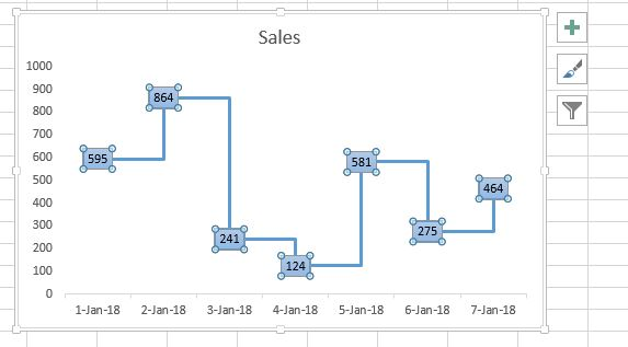 Chart After formatting the data label