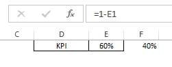 KPI Metrics